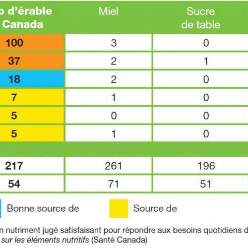 valeur_nutritionnel.jpg